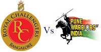 RCB vs PWI Scorecard