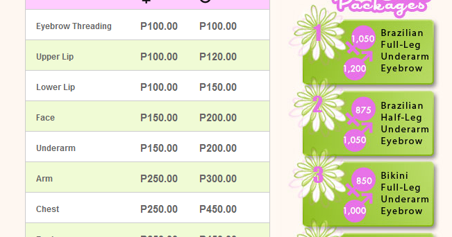 Quirky Thoughts Lay Bare Price List