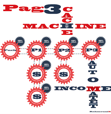3 WebPage Cash Machine Software Within Minutes Reviews Learn How to Make a 3 Website Pages  Within Minutes