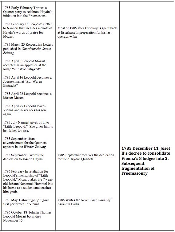 assumptions of a catenary pdf