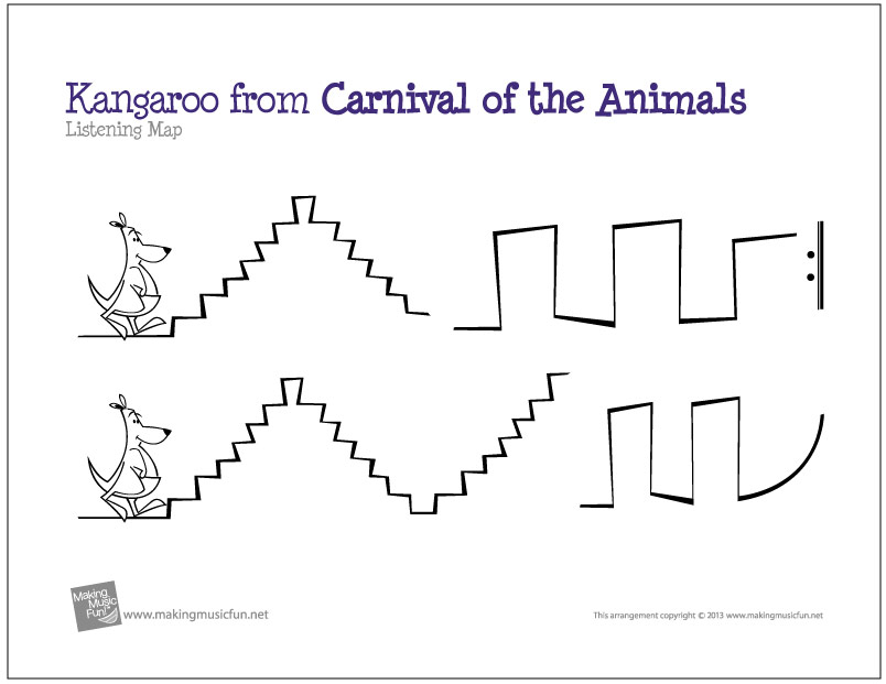 the art of andy fling kangaroo from carnival of the animals free listening map worksheet. Black Bedroom Furniture Sets. Home Design Ideas
