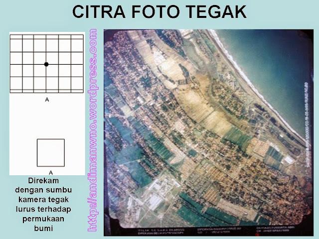 citra foto tegak   www.blogsoaljawaban.blogspot.com