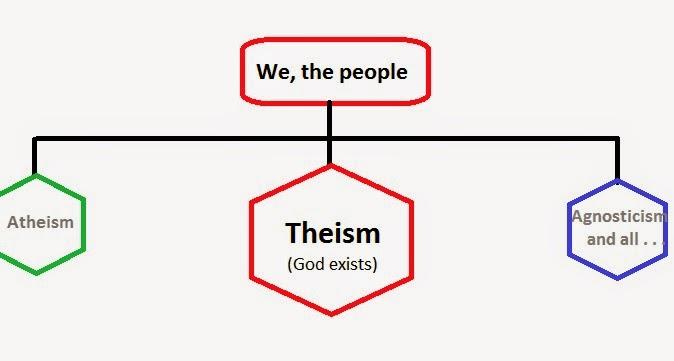 atheistic essay publisher