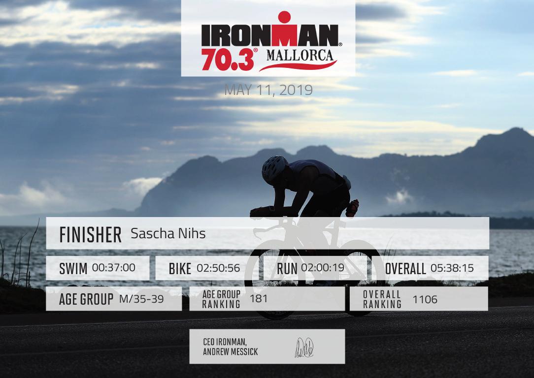Ironman 70.3 Mallorca 2019