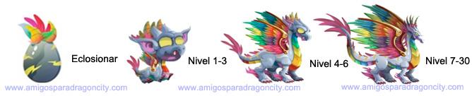 imagen del crecimiento del dragon arcoiris