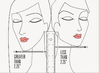 Corte de cabelo tipo de rosto - medir rosto hairstayle