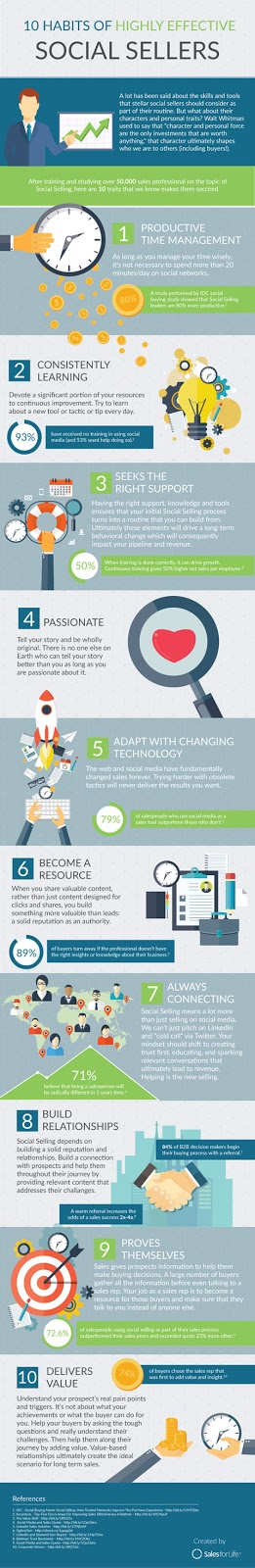 10 Habits of Highly Effective Social Sellers Infographics