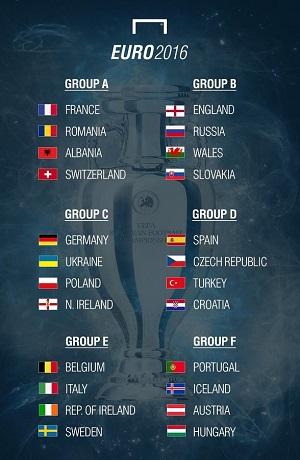Sambut EURO 2016 Prancis