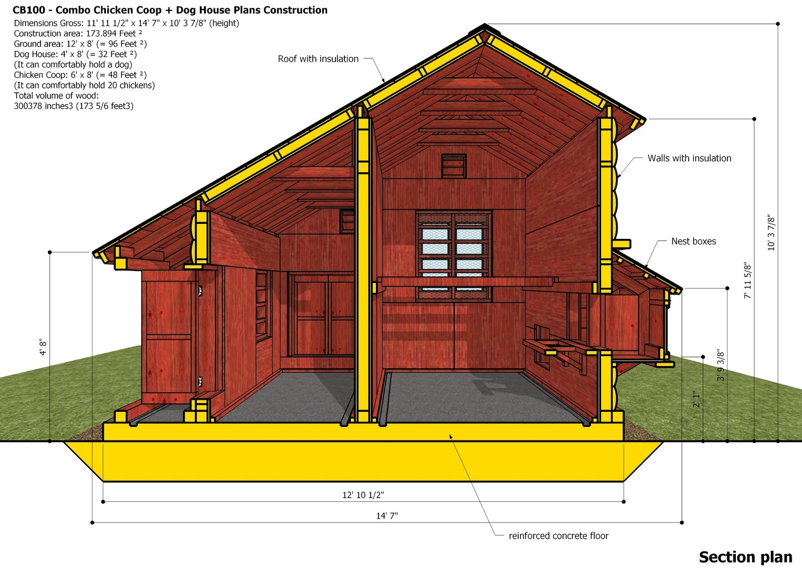 Dog House Build Plans | Best House Design Ideas
