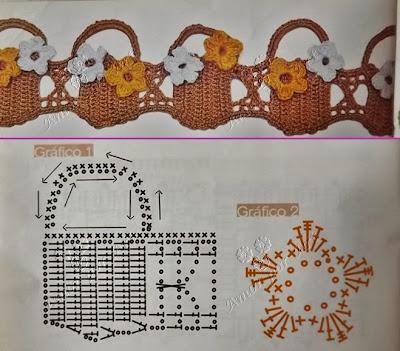 Barradinho e Bicos de Crochê com Flores e Gráfico.