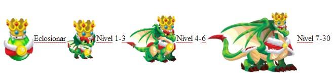 crecimiento del dragon rey