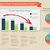 Slowing Down Foreign Workforce Growth