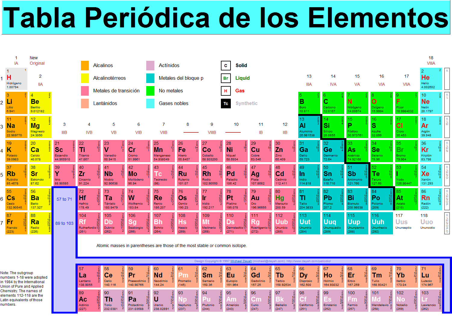 La Tabla Periodica New Calendar Template Site