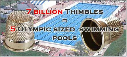 thimble and olympic sized pool