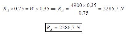 Ejercicio resuelto de estatica de fluidos fuerza hidrostatica formula 7 problema 5