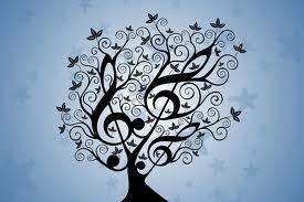 Yesus Pokok dan kitalah cabangnya..
