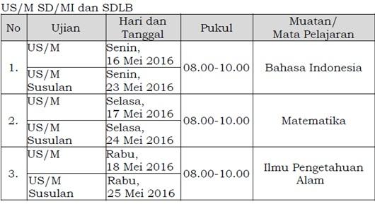 Jadwal Ujian Sekolah ( US ) SD/MI Tahun Pelajaran 2015/2016