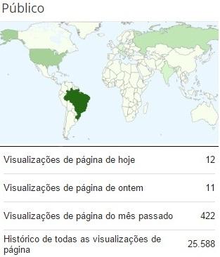 Estatísticas de visualização do Blog até 12/01/2016