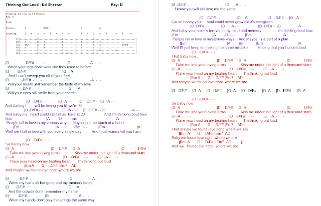 Latest Guitar Chord: Ed Sheeran - Thinking Out Loud (Chords)