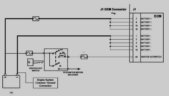Massey Ferguson Wiring Diagram Nilzanet – Massey Ferguson 65 Wiring Diagram