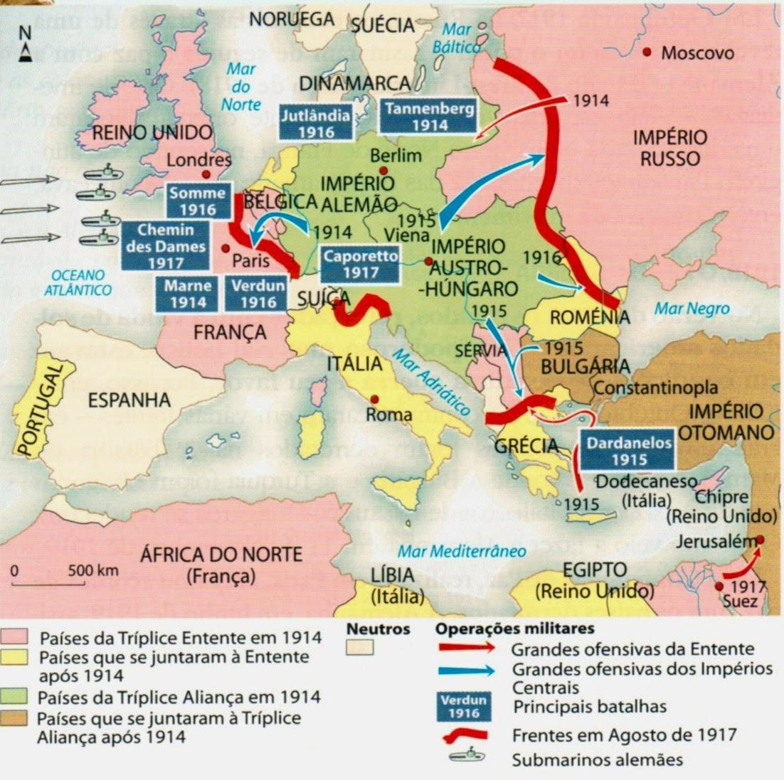 História 9 ano 1 Guerra Mundial