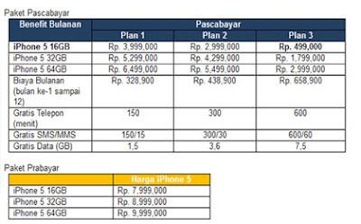 daftar harga iphone 5 xl
