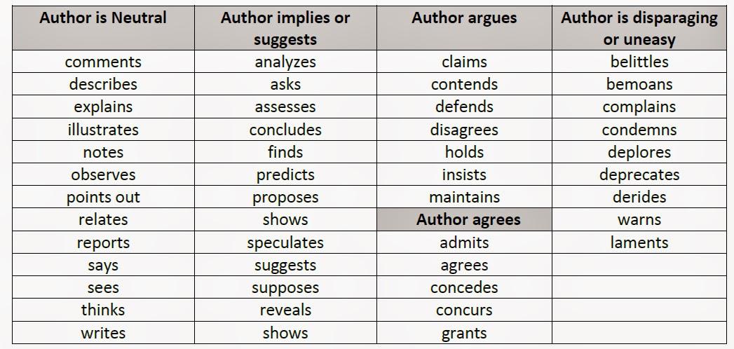 Argumentative essay title example
