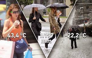Θερμοκρασίες ανά πόλη...