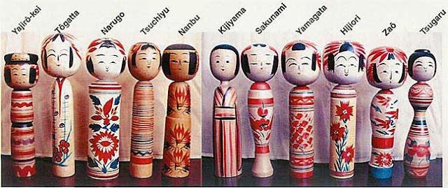 Once tipos distintos de Kokeshi según su origen geográfico