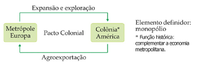 PACTO+COLONIAL.jpg 2014