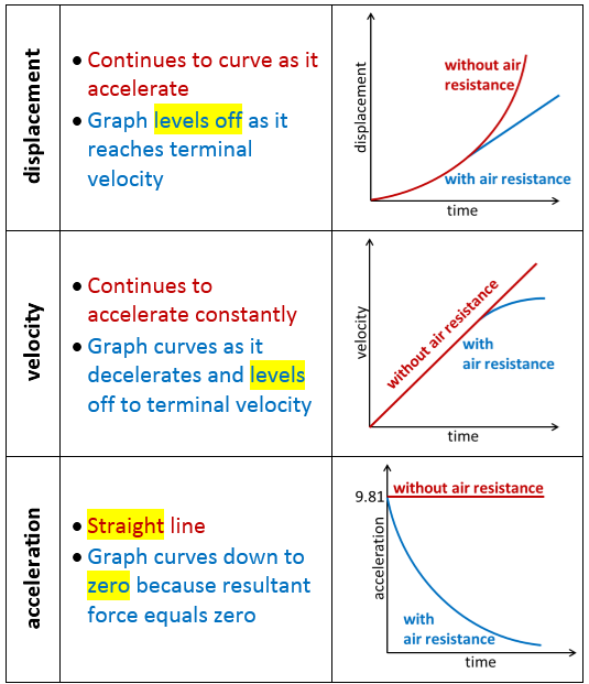 Arithmetic Logarithmic Mean Temperature D 436 as well Basics Of Electrochemical Corrosion Measurements likewise HigherOrderDerivatives besides Mechanisms moreover 703. on constant rate of change graph
