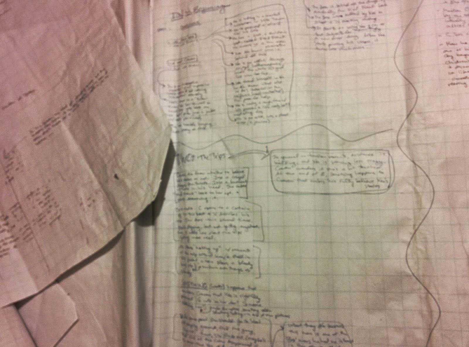 Novel Planning, Kate Bitters