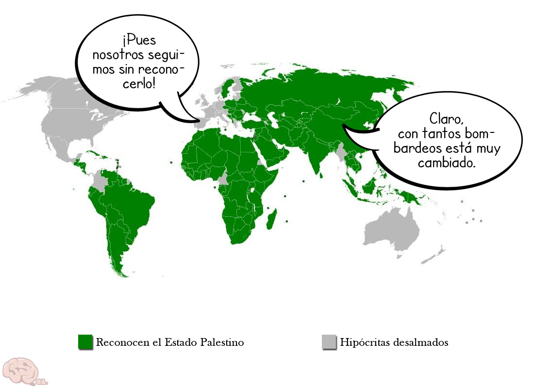 Países con visión