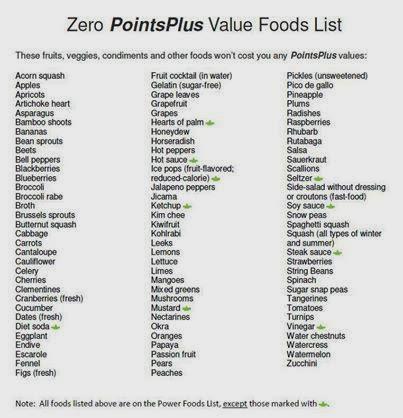 Zero belly diet snacks