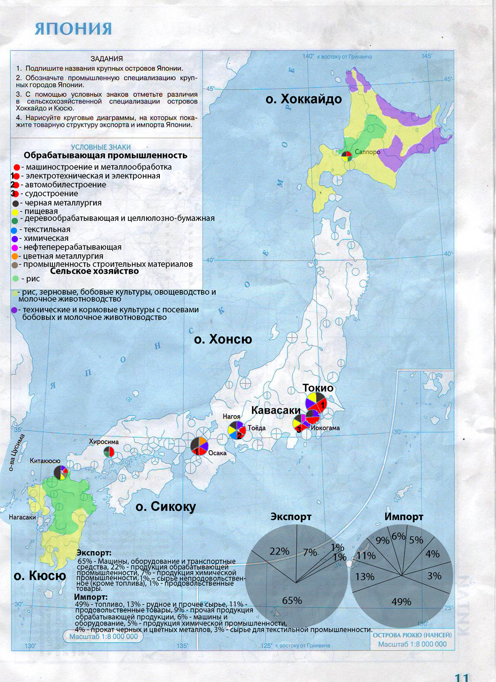 Контурная карта 10 класс япония как сделать