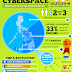 Infographics: The Philippine Cyberspace