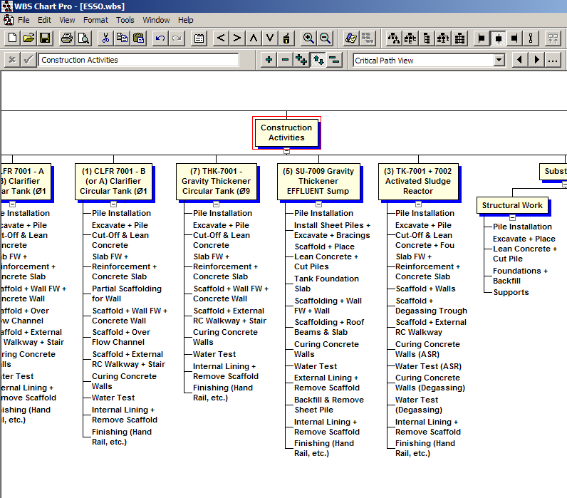 Download image Work Breakdown Structure Microsoft Project PC, Android ...