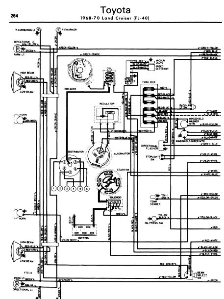 toyota land cruiser 1968 1970 wiring diagrams manual