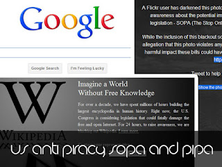 anti piracy SOPA and PIPA