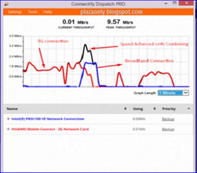 Cara Meningkatkan Kecepatan Internet dengan Menggabungkan Koneksi Menggunakan Connectify Dispatch