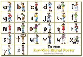 Versatile image with zoo phonics alphabet cards printable
