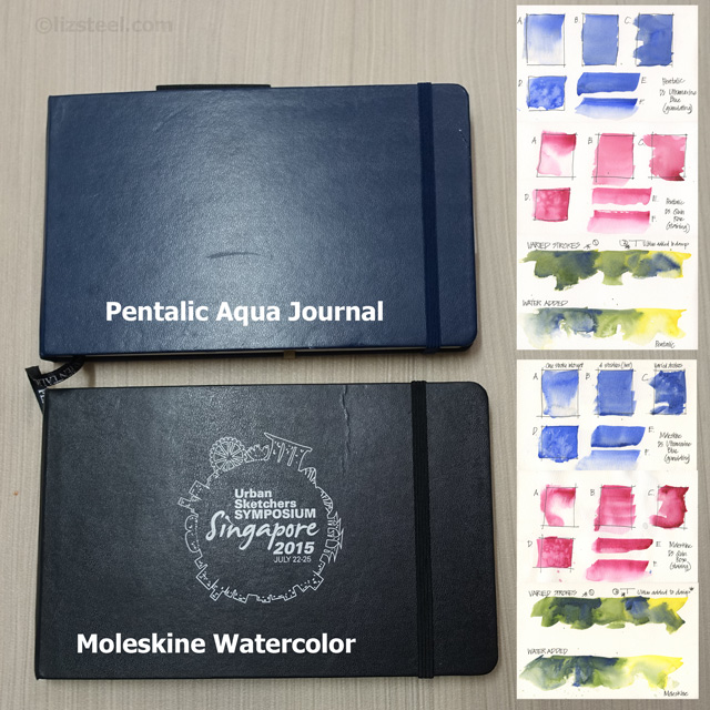 Sketchbook review pentalic aqua journal compared with moleskine before i put my norfolk island sketchbooks away in my bookcase will there be room i wanted to do some more controlled tests on the pentalic paper to solutioingenieria Gallery