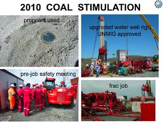Fracking ….