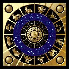 astrologie sri lanka