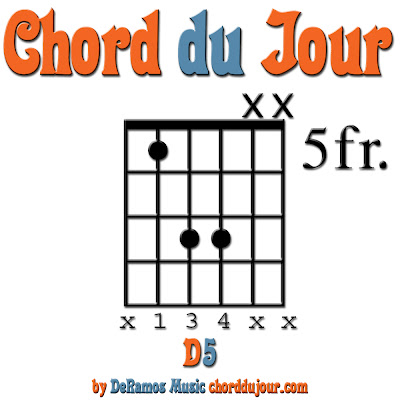 Chord du Jour: D5 Power Chord (Guitar)