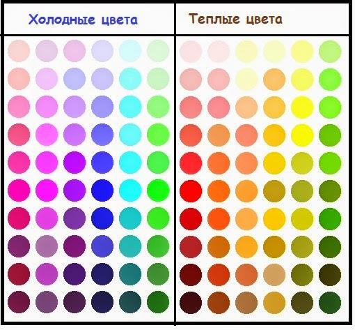 Картинки разобранные по цвету