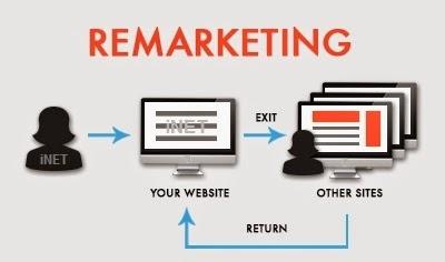 Remarketing hoạt động như thế nào ?