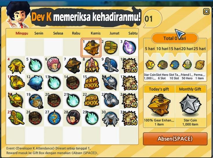 Absen Lost Saga Indonesia Januari 2015