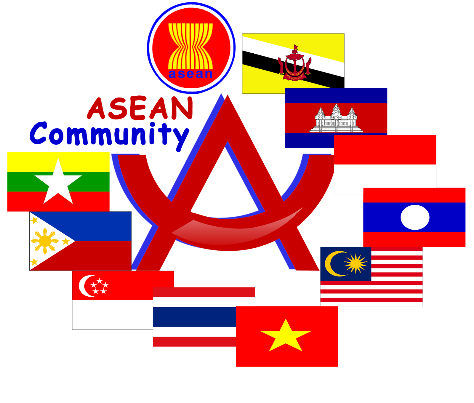 asean integration The prospect of more protectionism in the west—and the association of southeast asian nations' (asean) substantial reliance on the us and europe for driving.