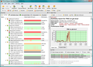 IPHost Network Monitor 3.1: Free  Network and Server Monitoring Software